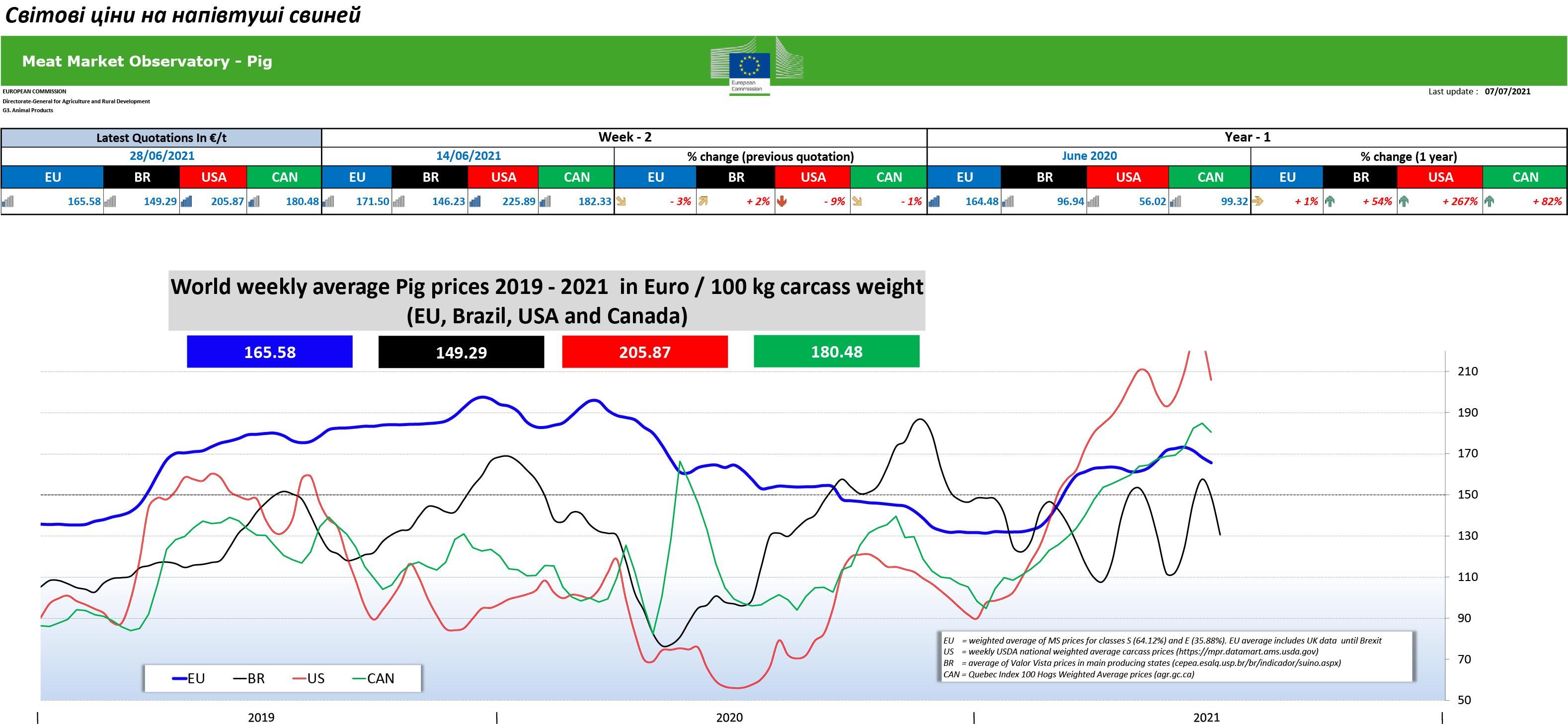 world-pig-prices_en (20).png