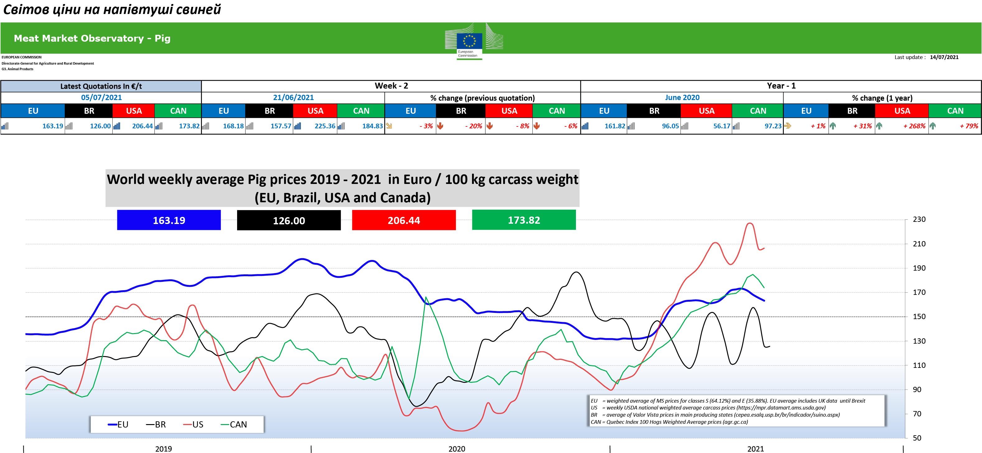 world-pig-prices_en (21).png